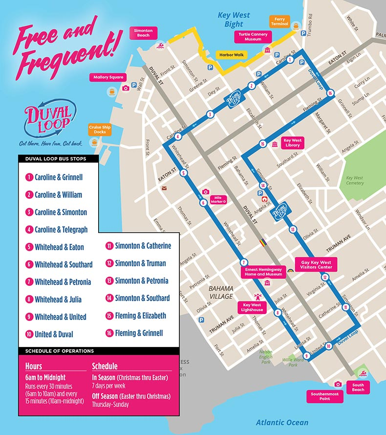 duval loop map car-free key west